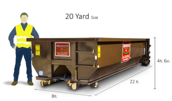 20 Yard Dumpster Rental: Versatile & Affordable